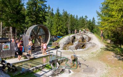 Wasser- und Erlebnispark St. Gallen