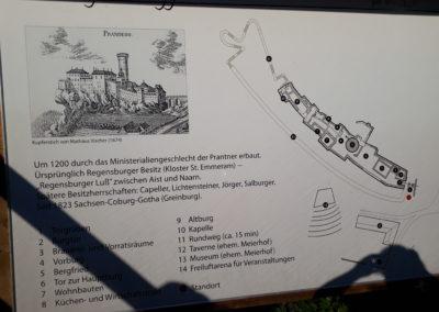 Übersichtsplan der Burg Prandegg